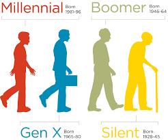 WTFWednesday Screw Generation Y or Millennials – Are you Clark or Seacrest?